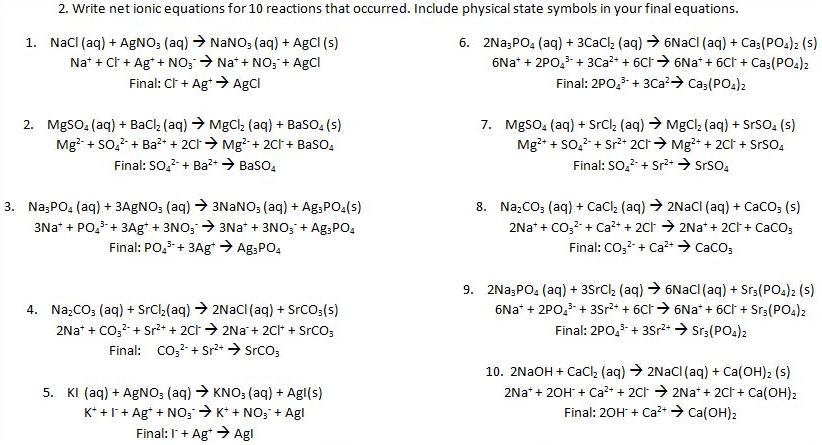 Net Ionic Equations  AlexiaS Ap Chemistry Lab Writeups